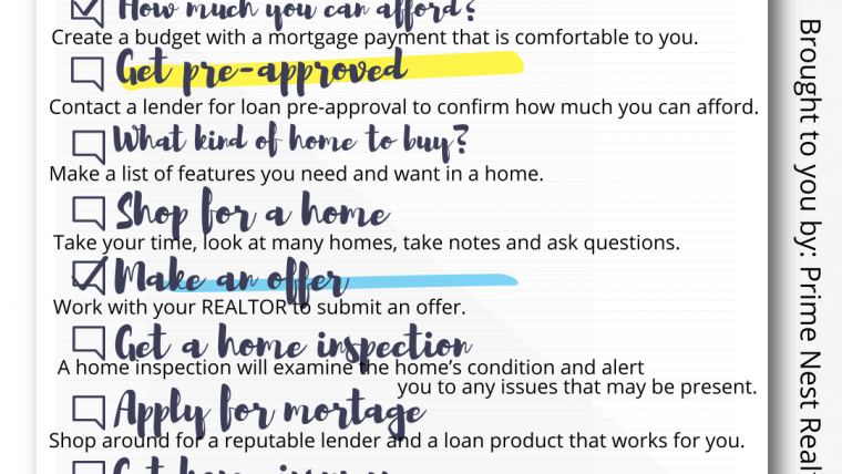 Home Buyers Checklist in 10 Steps