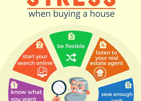 5 Tips to Reduce Stress When Buying a House