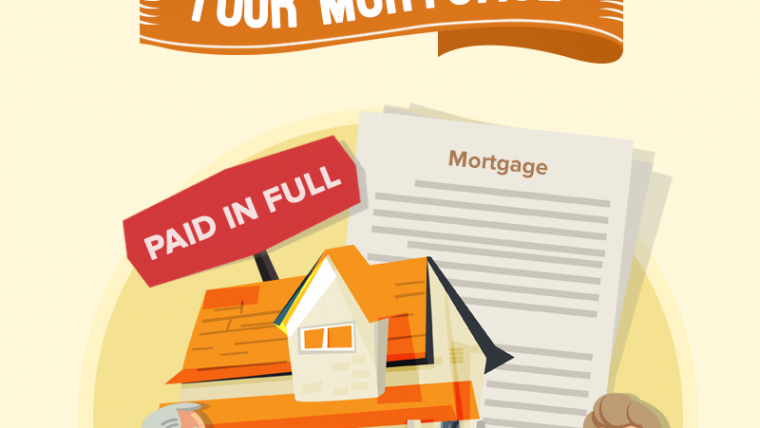 Things You Need To Do After Paying Off Your Mortgage